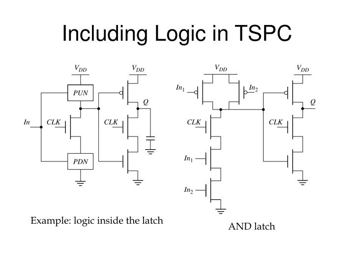 Including Logic in TSPC