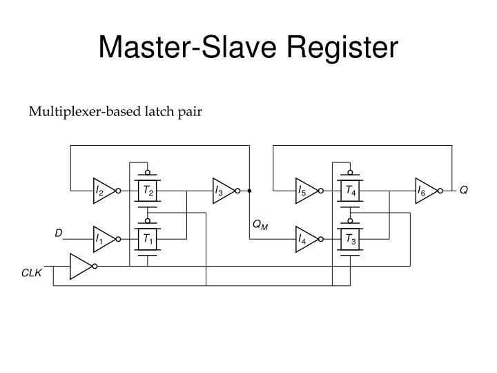 Master-Slave Register