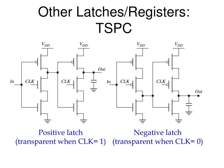 Other Latches/Registers: TSPC