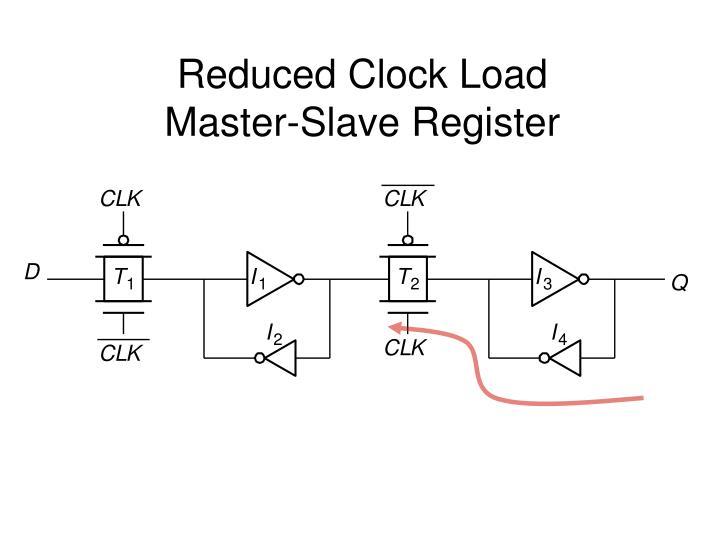 Reduced Clock Load