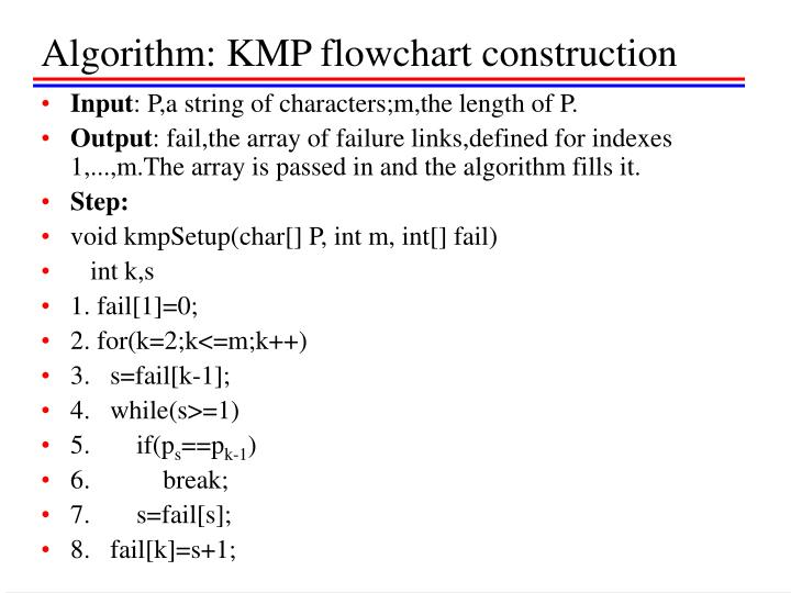 Algorithm: KMP flowchart construction