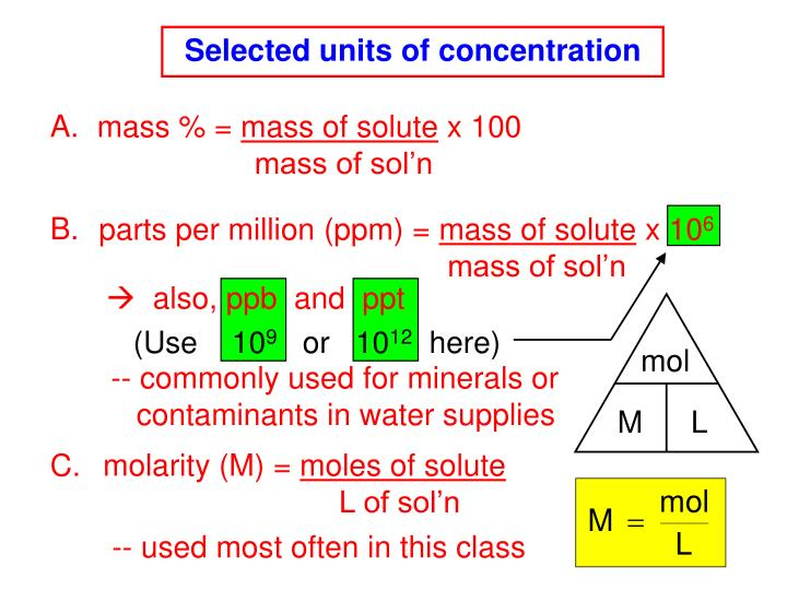 Selected units of concentration