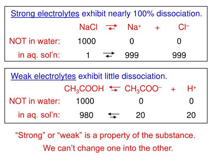 Strong electrolytes