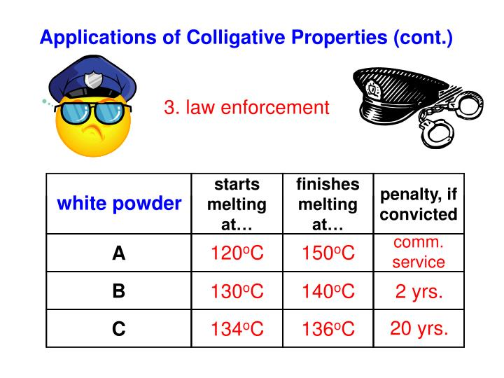 Applications of Colligative Properties (cont.)