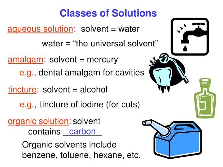 Classes of Solutions