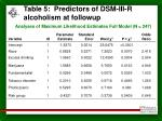 table 5 predictors of dsm iii r alcoholism at followup