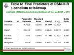 table 6 final predictors of dsm iii r alcoholism at followup