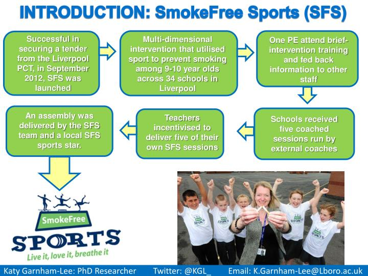 INTRODUCTION: SmokeFree Sports (SFS)