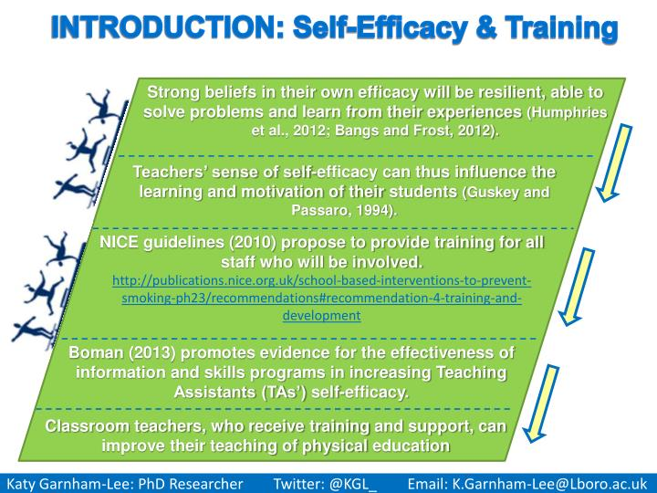 INTRODUCTION: Self-Efficacy & Training