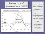 seasonal cycle of subsidence wave mm5