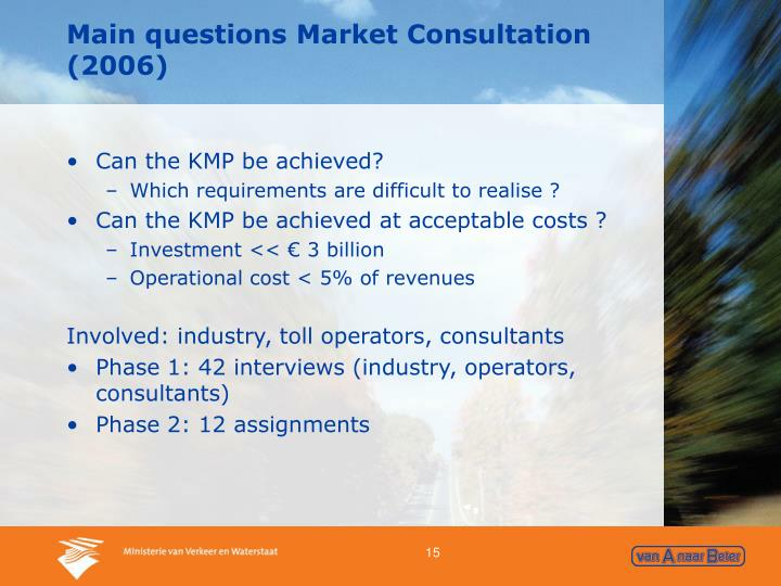 Main questions Market Consultation