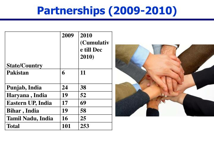 Partnerships (2009-2010
