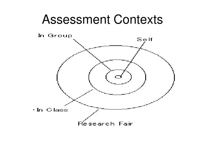 Assessment Contexts