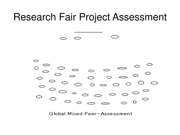 Research Fair Project Assessment