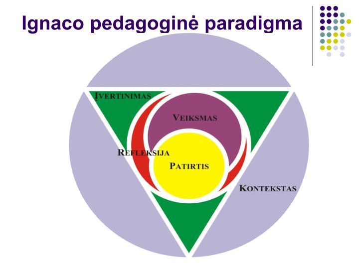 Ignaco pedagoginė paradigma