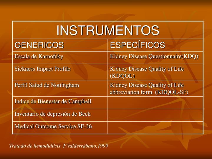 Tratado de hemodiálisis, F.Valderrábano,1999