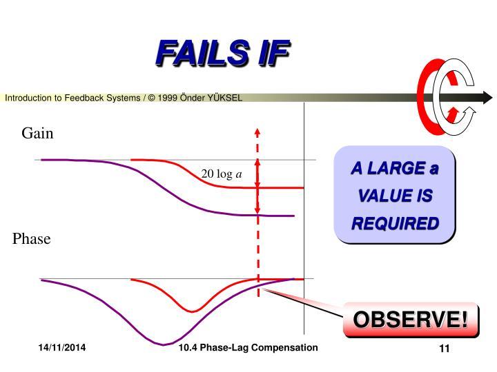 FAILS IF