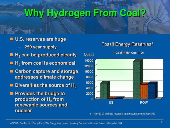 Why Hydrogen From Coal?