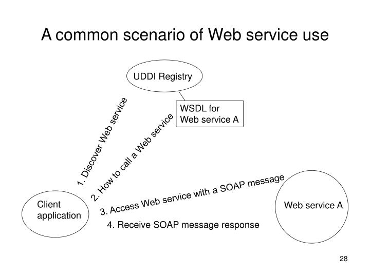 A common scenario of Web service use