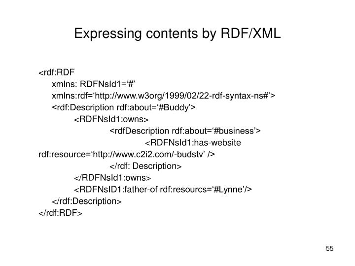 Expressing contents by RDF/XML