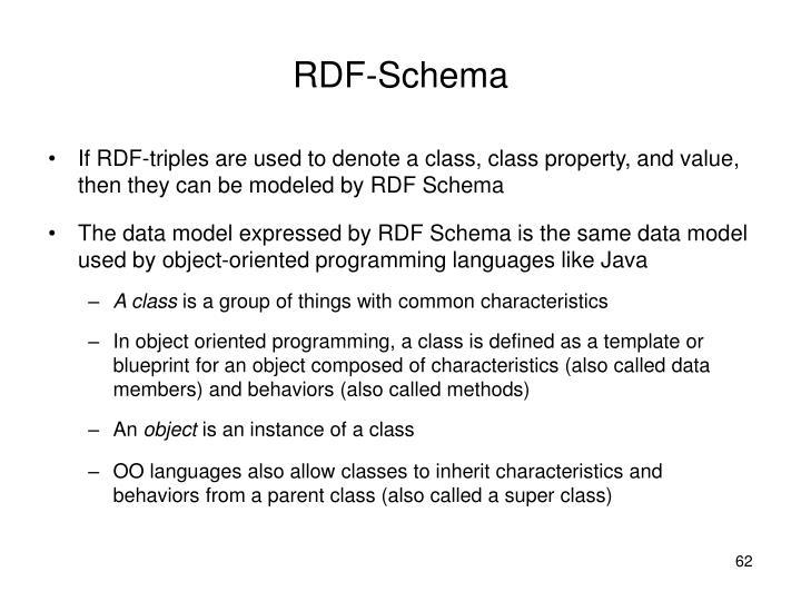RDF-Schema
