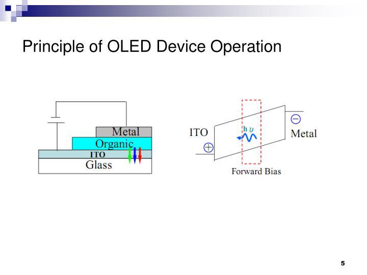 Principle of OLED Device Operation