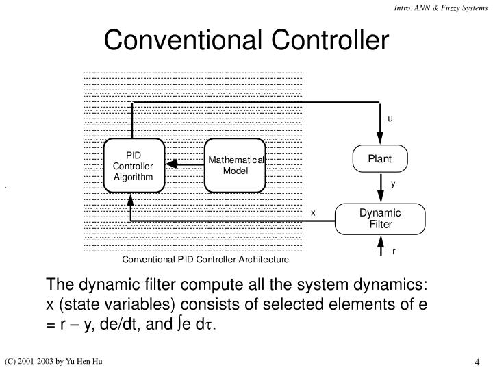 Conventional Controller