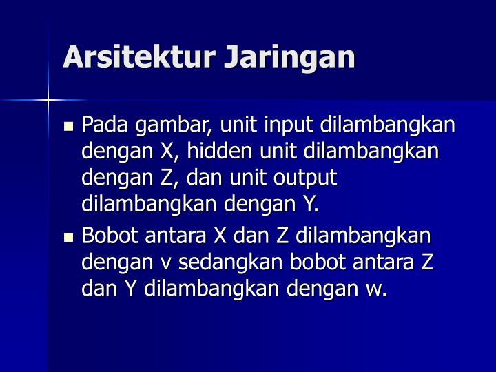 Arsitektur Jaringan