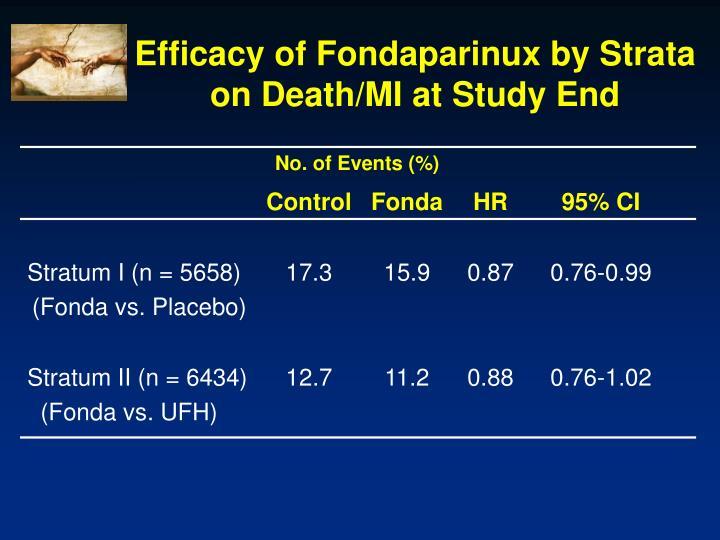 Efficacy of Fondaparinux by Strata