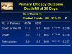 primary efficacy outcome death mi at 30 days1