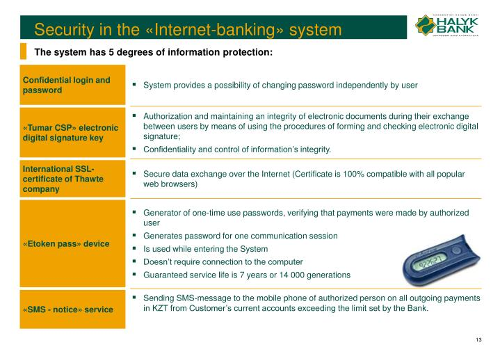 Security in the «Internet-banking» system