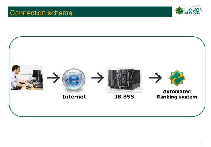 Connection scheme