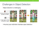 challenges in object detection