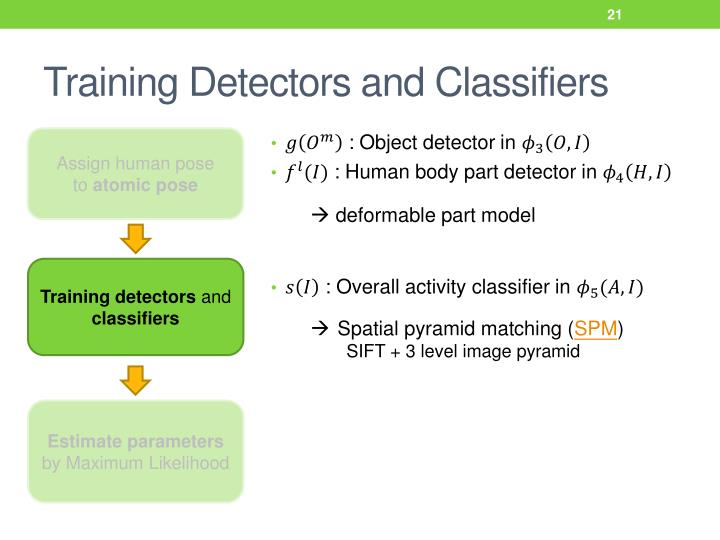 Training Detectors and Classifiers