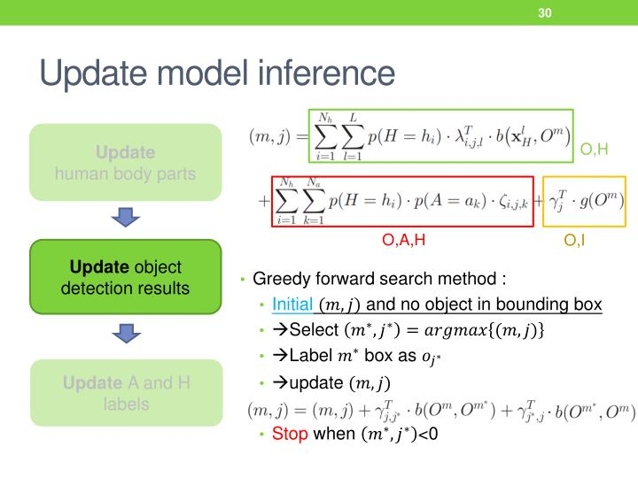 Update model inference