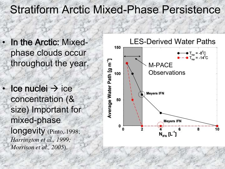 Stratiform Arctic Mixed-Phase Persistence