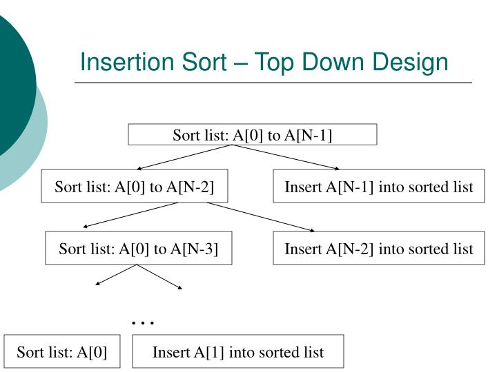 Insertion sort top down design