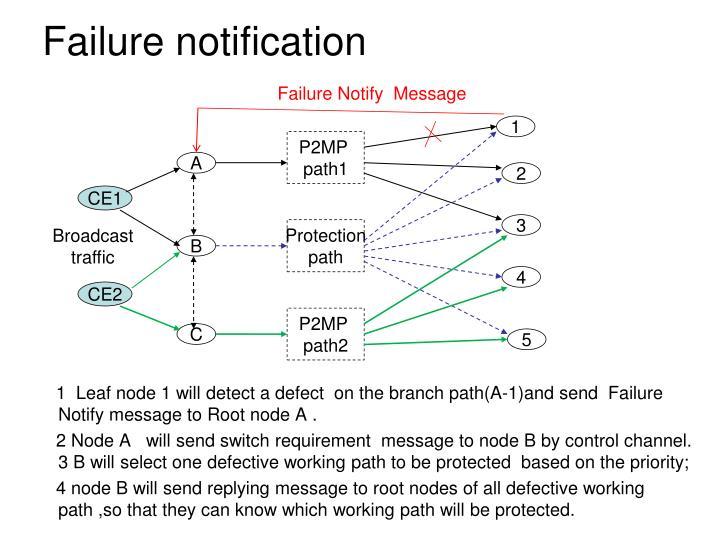 Failure notification