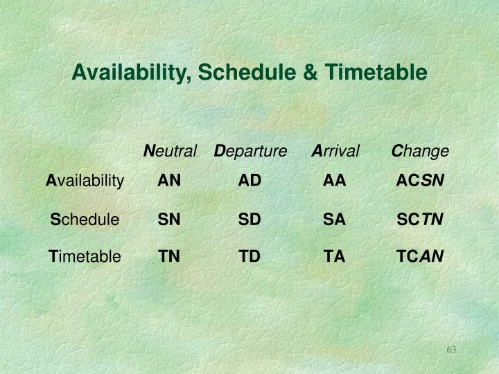 Availability, Schedule & Timetable