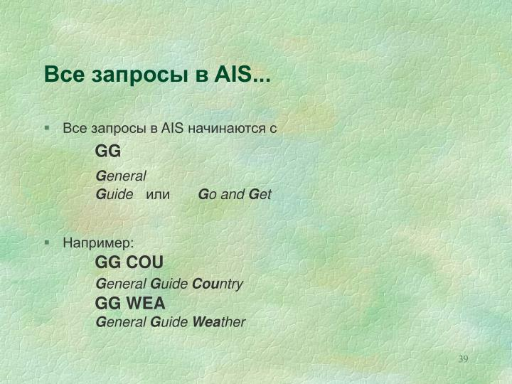 Все запросы в AIS...