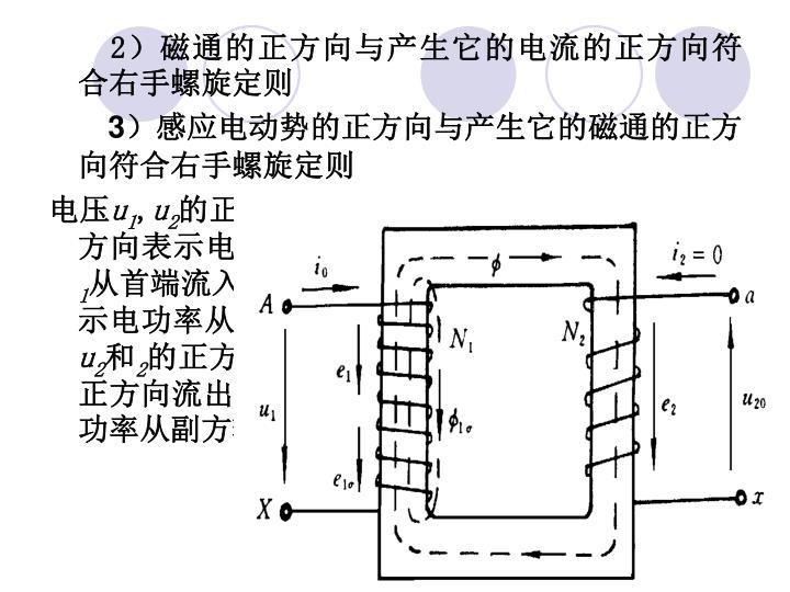 2)磁通的正方向与产生它的电流的正方向符合右手螺旋定则