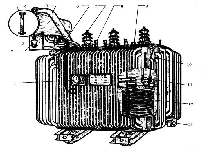 1.1       变压器的基本结构和分类