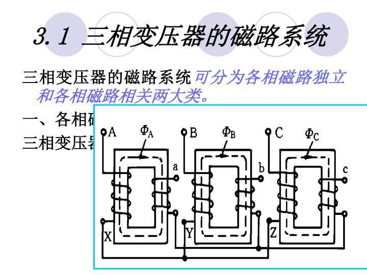 3.1 三相变压器的磁路系统