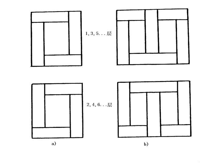 心式结构比较简单,绕组的装配及绝缘比较容易