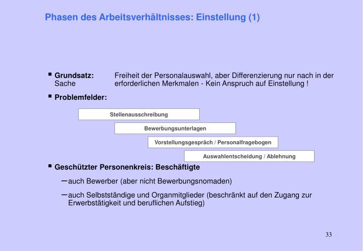 Phasen des Arbeitsverhältnisses: Einstellung (1)