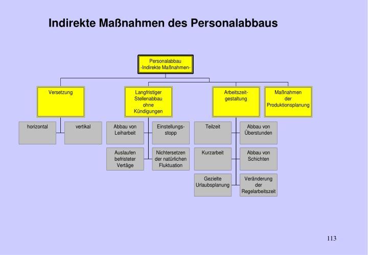 Indirekte Maßnahmen des Personalabbaus