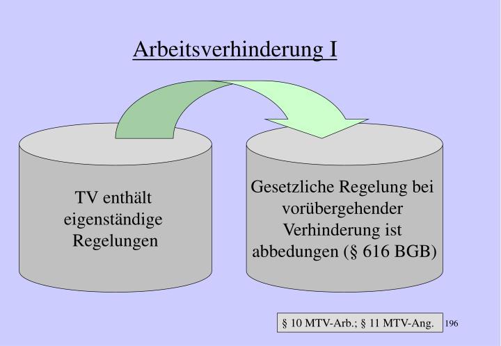 TV enthält
