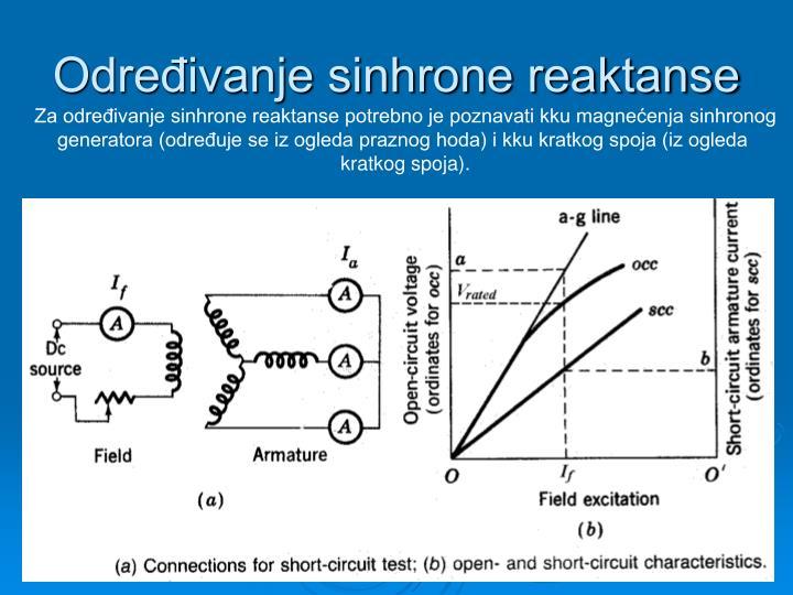 Određivanje sinhrone reaktanse