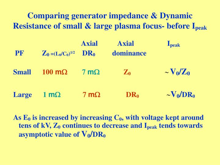 Comparing generator impedance & Dynamic Resistance of small & large plasma focus- before I