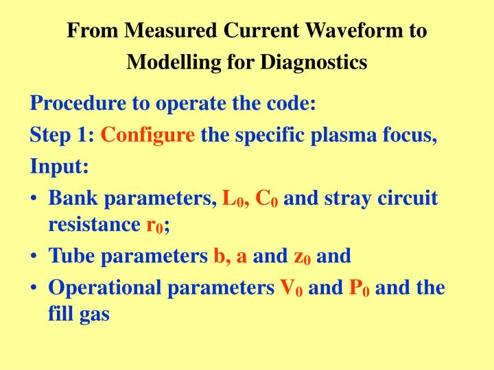 From Measured Current Waveform to Modelling for Diagnostics